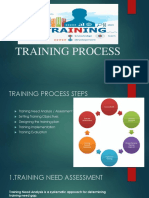 TRAINING PROCESS SOP.pptx