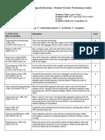 student teacher performance  index report