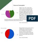 classroom demographics
