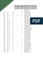 SAP Movement Types list.XLSX