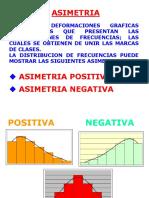 Asimetria y Kurtosis 2018-A