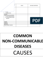 COMMON COMMUNICABLE DISEASES.docx