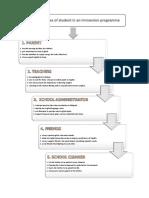 graphic organizer 1.docx