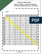 tabla de multiplicar.docx