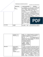 Sistematización de experiencias.docx