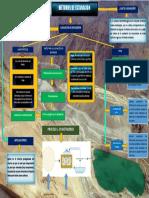 MAPA CONCEPTUAL_GRUPAL_METODOS DE LIXIVIACIÓN.pdf