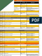 400_Cronograma Dirección General 1er Cuatrimestre 2019 - Prof