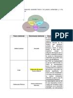 pasivos ambientales y a los determinantes ambientales.docx