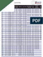 انواع مولدات بيركنز.pdf