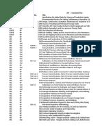 API    Standards Plan.xlsx