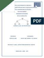 Estructuras Discretas y Grafos Arboles Binarios Jose Valor 21362644