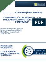 """2.1 PRESENTACIÓN COLABORATIVA – """"LAS FUNCIONES DEL MARCO TEÓRICO Y CÓMO CONSTRUIRLO""""_Pacheco_Carlos.pptx"""