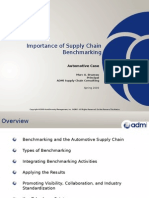 17542547 the Importance of Supply Chain Bench Marking