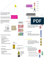 Resumen Unidad 2 NOM026.pdf
