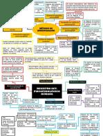 MAPA - Metodos de Investigacion en Biopsicologia
