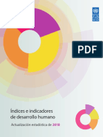 2018_human_development_statistical_update_es.pdf