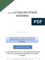 1. Teoria Del Estado Francisco Porrua Perez en Espacio de La Unidad de Investigacion