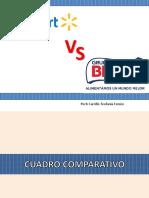 Cuadro Comparativo Walmart vs BIMBO