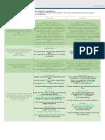 Actividad 4 Notas Sobre Los Textos y Su Contexto U1 Jose Palacios