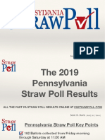 2019 Pa Straw Poll