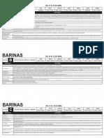 Racionamiento Electrico Abril 2019 (Barinas)