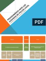 Procedimiento Individual.Varios.pdf