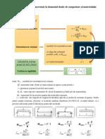 Calculul Elementelor Încovoiate În Domeniul Elastic
