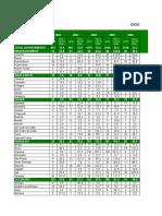 Otros Eventos de Interes en Salud Publica Por Subregion y Municipio 2000-2017
