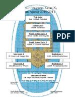 Struktur Pengurus Kelas X1