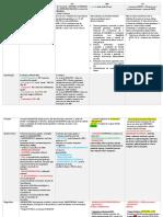 UC16-SP8- Tabela.docx