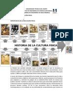 Historia, Importancia y Caracteristica de La Educacion Fisica