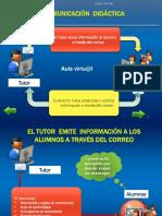 comunicacion.pps