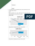 Analisis Dan Pembahasan Saponifikasi KF