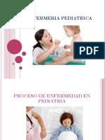 CLASE 5 - PROCESO DE HOSPITALIZACION R.N.ppt
