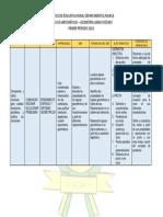 PLAN DE AREA GEOMETRIA 10  1P - 2019.docx