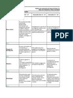 Rubrica de Evaluación Del Trabajo Aplicado (3)