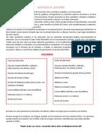 ADORACION AL SANTÍSIMO ESQUEMA.docx