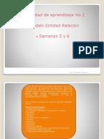 Modelo entidad Relacion-conceptos y simbologia.pdf