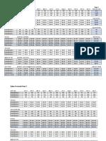 sales-forecast.xlsx