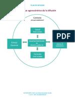 Plan de difusión.docx