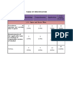 Rojo PTS 12-TABLE OF SPECIFICATION.docx