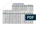 tabel pengecatan baja