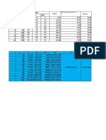 Data 2 B6 Revisi