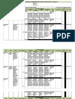 Copy of IPCRF 2018.final (2).xlsx