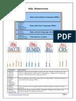SQL SAJAL 2.pdf