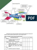 analisa tulang ikan.docx