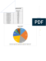 assignment pie and bar charts.xlsx