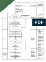 Flujograma Procedimiento Acompañamiento-Verificación SIG-Asesoría.pdf