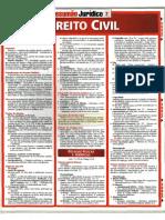 Resumao Juridico 2 - Direito Civil [3ed 2005] (1).pdf