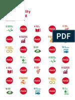 Coca Cola Sustainability Report 2018en
